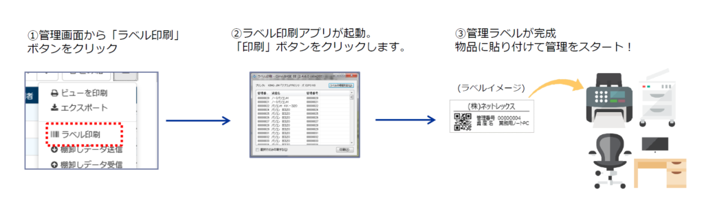 Convi.BASE「棚卸しスタートアプリ」QRコード付き管理ラベルの発行方法
