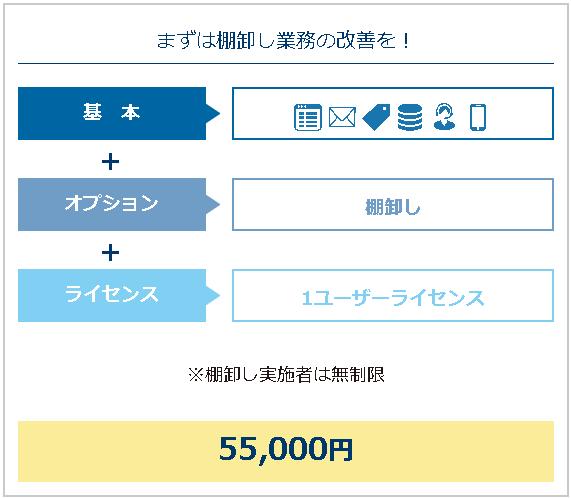 Convi.BASE「棚卸しスタートアプリ」価格・利用料金