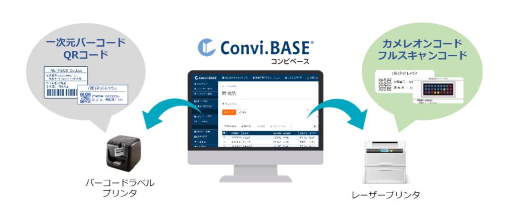 管理画面からバーコードを発行してバーコードによる備品管理が可能